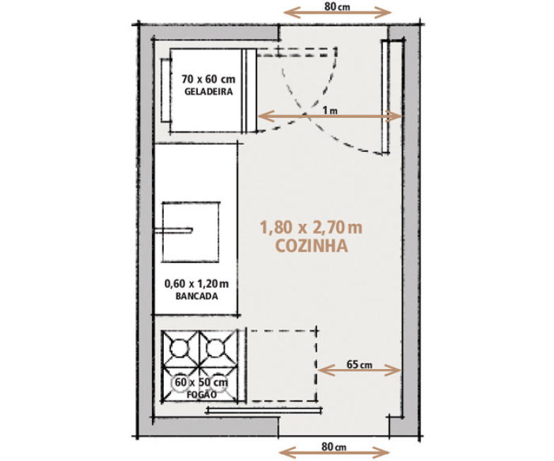 As metragens mínimas para sala, quarto, cozinha e banheiro  Grupo Valdir Sar -> Tamanho De Uma Cuba Para Banheiro